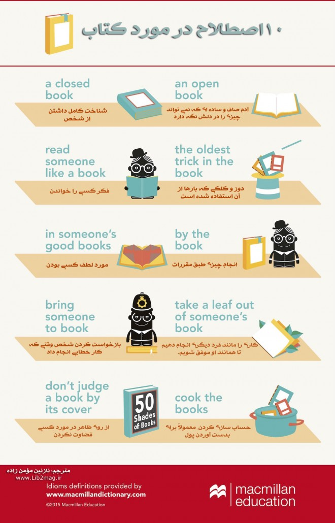 10-idioms-about-books-translate
